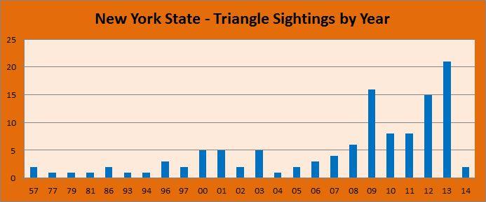 New-York-State-Triangle-Sightings-CCosta[1]