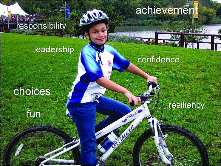 Website Bike Safety